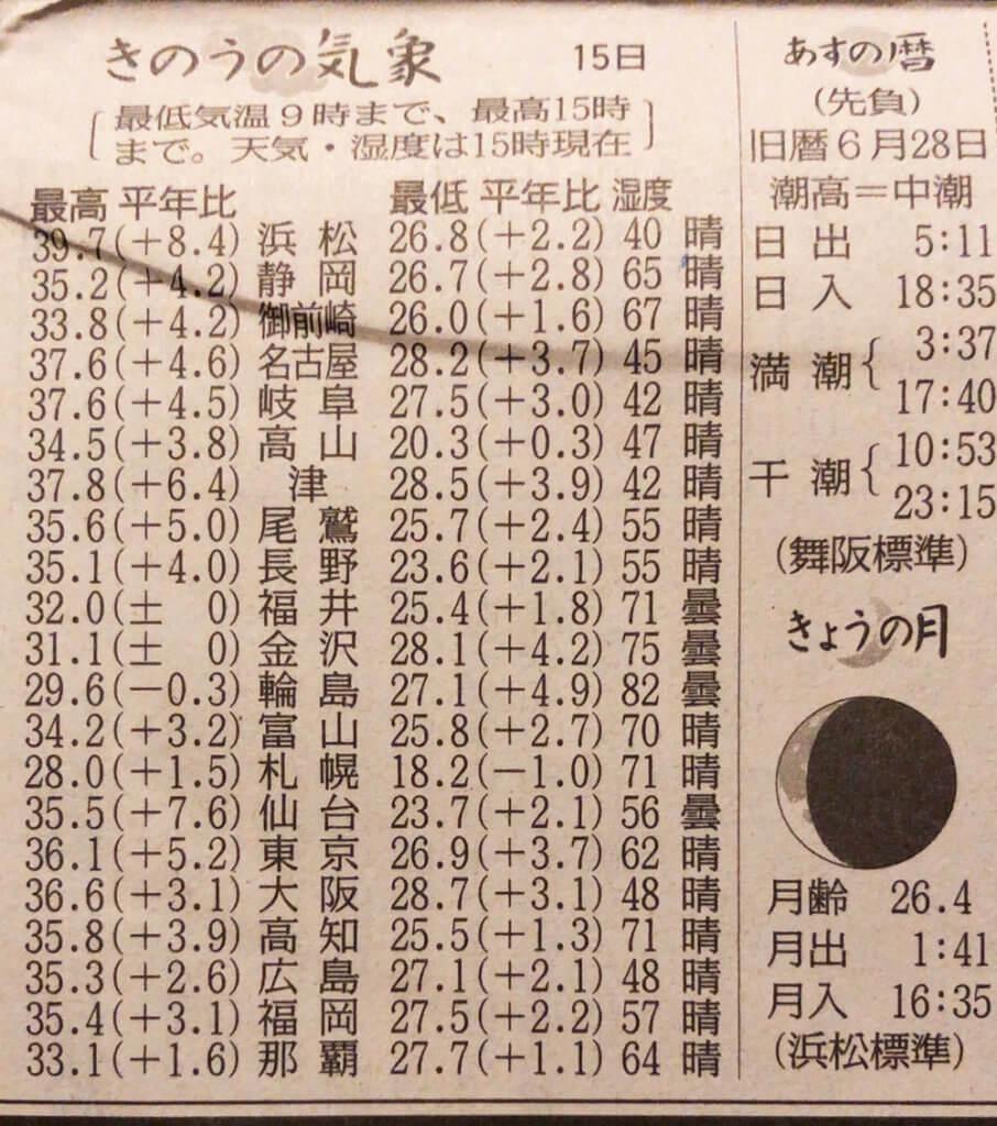 2020年8月16日中日新聞朝刊